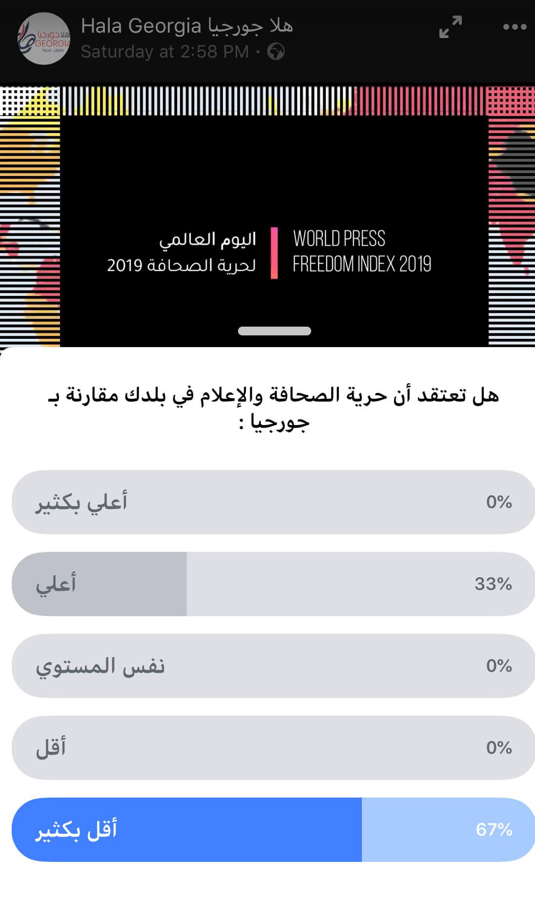 تصويت متابعي التقرير عبر فيسبووك